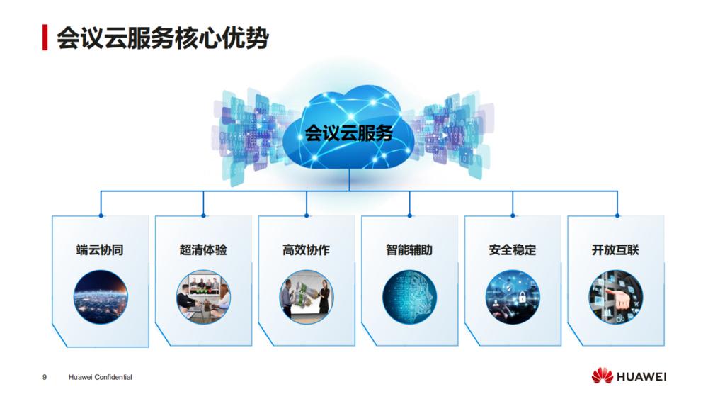华为会议云服务产品介绍_08.png