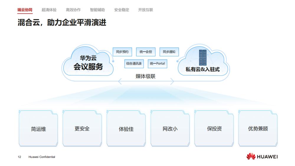 华为会议云服务产品介绍_11.png