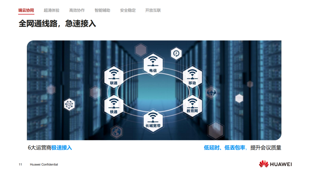 华为会议云服务产品介绍_10.png