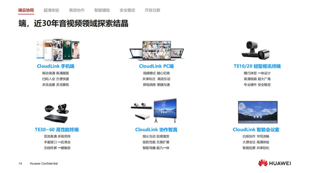 华为会议云服务产品介绍_13.png