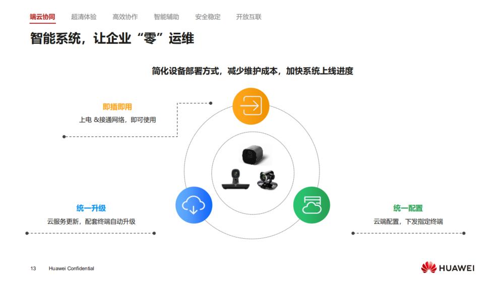华为会议云服务产品介绍_12.png