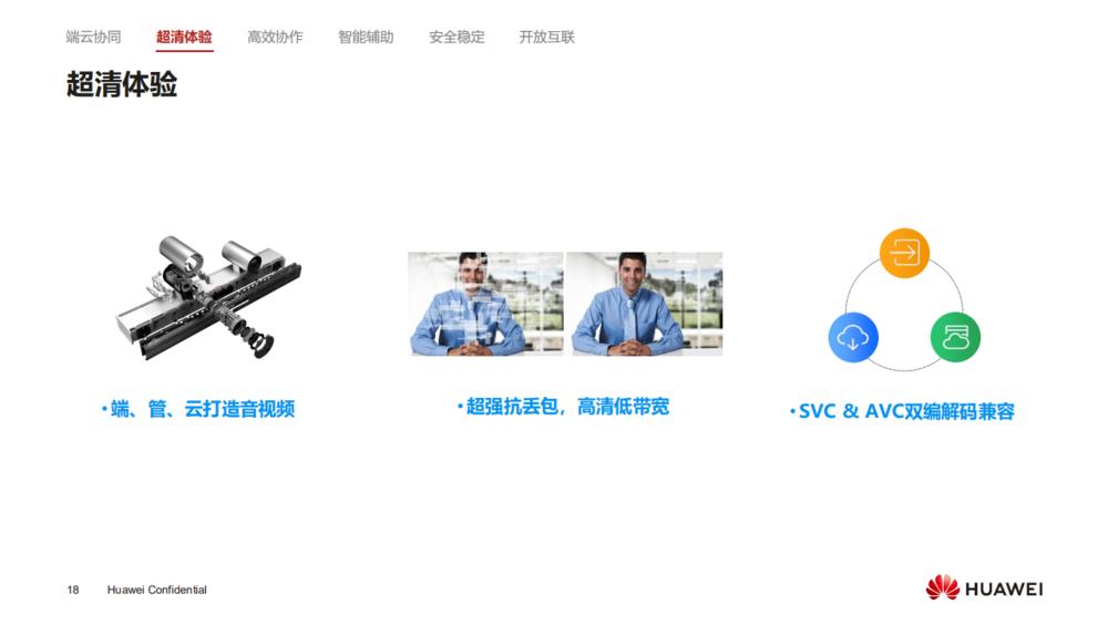 华为会议云服务产品介绍_17.png