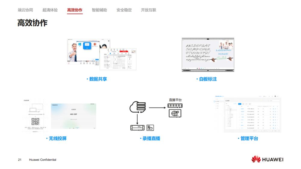 华为会议云服务产品介绍_20.png