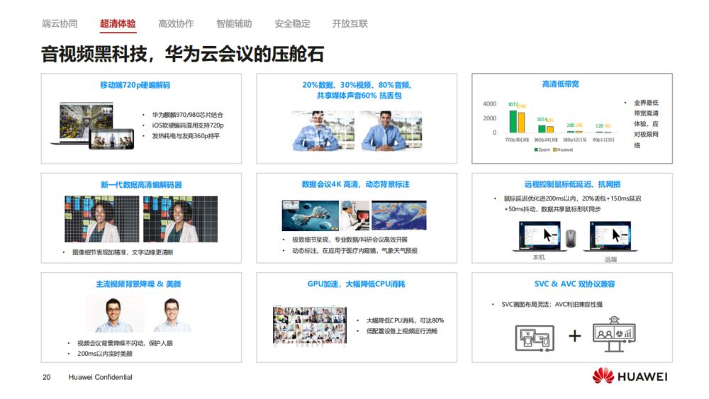 华为会议云服务产品介绍_19.png