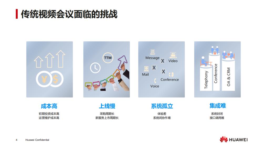 华为会议云服务产品介绍_03.png
