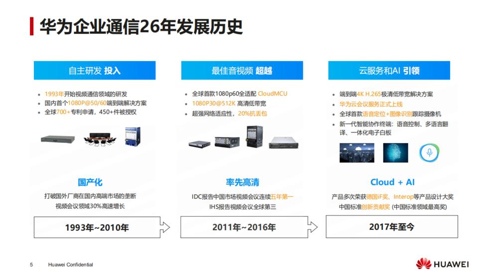 华为会议云服务产品介绍_04.png